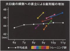 http://www.teramoto-kyousei.jp/tiny/imagefile.php?img=20131127183739.jpg